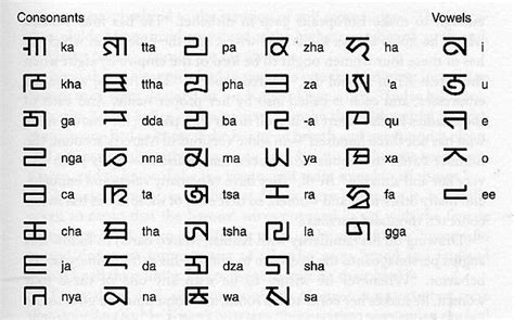 Languages That Use Symbols Instead Of Letters