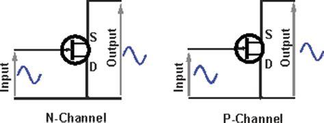 fet transistor configuration fet circuit configurations radio electronics