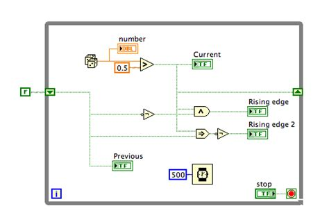 photodiode labview pulse counter using daq discussion forums national instruments