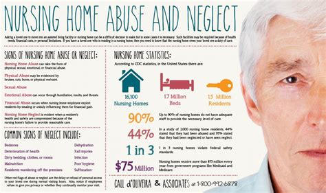 nursing home abuse and neglect visual ly