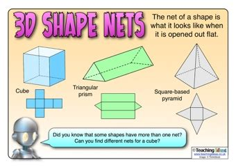 3d shape nets | teaching ideas