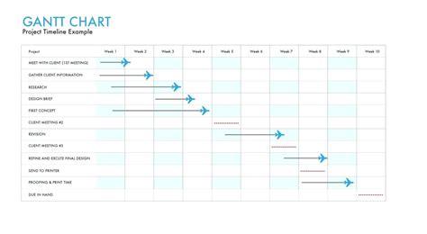 simple gantt chart template excel 2010 template gantt template excel