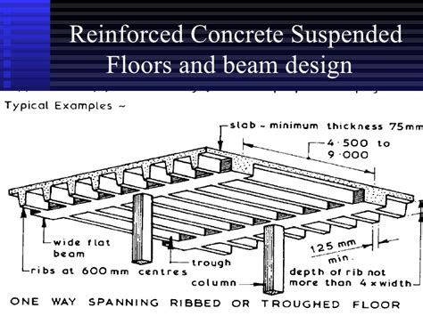 Home Within A Home Floor Plans by Construction Insitu Rc Suspended Floors Using Bm Bending