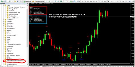 candlestick reversal pattern indicator best candlestick pattern indicator mt4 download link