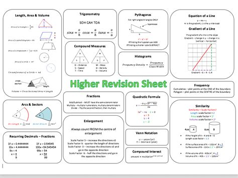 gcse revision notes for best ideas of gcse maths foundation revision worksheets about best best free printable worksheets
