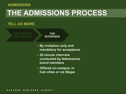 Harvard Business School Mba Webinar by Leopold S Harvard B School Webinar Slides