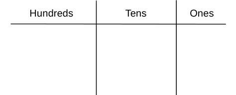 printable ones tens hundreds thousands chart professor pete s classroom 187 teaching strategies numbers