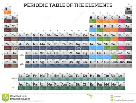 zirconio tavola periodica tabella periodica degli elementi fotografie stock libere