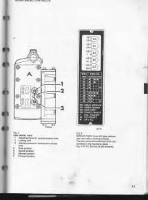 volvo l90c loader fuse panel volvo auto fuse box diagram
