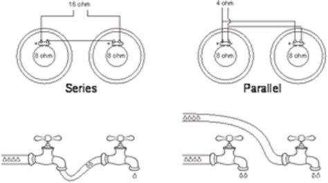 guitar cabinet wiring series parallel digitalstudiosweb