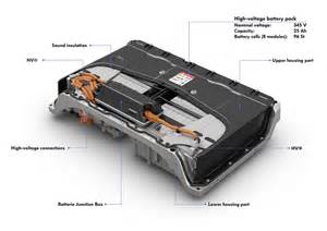 Electric Vehicle Battery Standards Just The Facts Volkswagen Golf Gte
