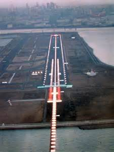Runway Lighting A Kind And The Work Of The Aviation Light Lighting