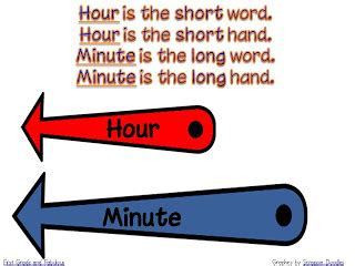 hour and minute template grade and fabulous telling time