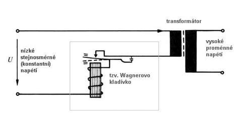 induktor ruhmkorffa induktor ruhmkorff 28 images um 1890 sch 246 n gearbeiteter r 252 hmkorf induktor elte