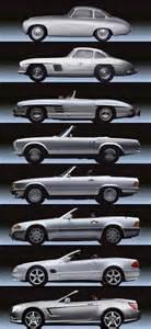 Evolution Of Mercedes Jake S Car World December 2011