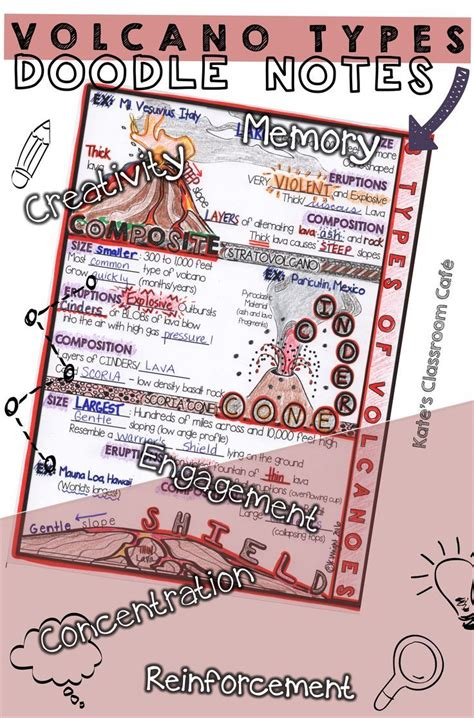 how to use interactive doodle best 25 science doodles ideas only on school