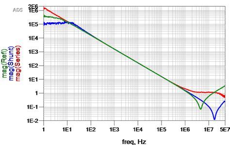 ceramic capacitor ambient temperature range 28 images 470nf 0 47uf 50v ceramic capacitor