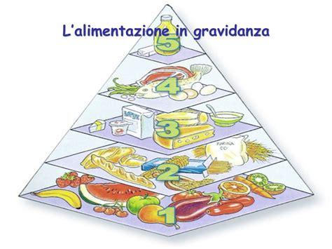 l alimentazione in gravidanza alma mater studiorum universit 224 di bologna facolta di