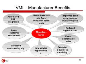 vendor managed inventory vmi
