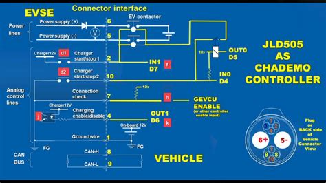 contactor wiring diagram contactor operation diagram