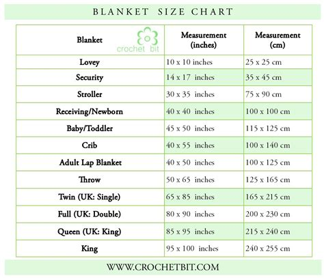 knitted blanket sizes knit and crochet size charts