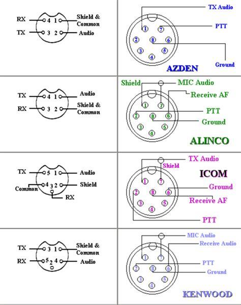 3 pin mic wiring diagrams turner get free image about