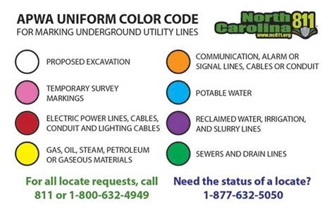 paint colors for underground utilities color codes