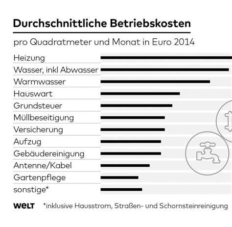nebenkosten pro qm 2017 nebenkosten betriebskosten sind im osten deutlich h 246