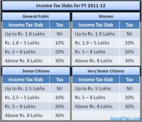 Income Tax Calculator Fy   Download