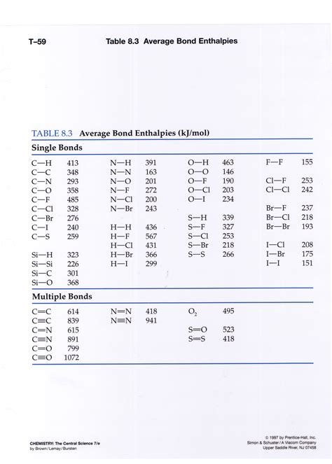 Bond Length Table by Table Of Bond Length Images