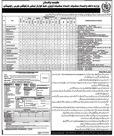 nts test pattern for jobs anti narcotics force anf nts written test online
