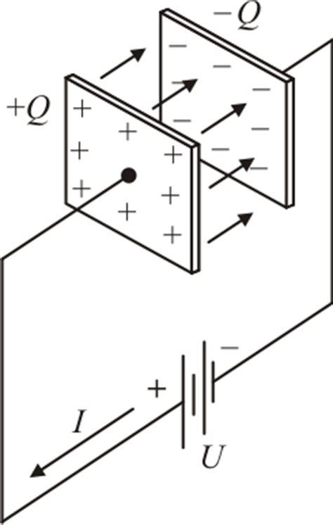 capacitor cilindrico de placas paralelas um pouco sobre capacitores o baricentro da mente