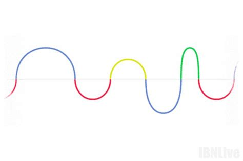 doodle radio wave doodles heinrich rudolf hertz s 155th b day news18