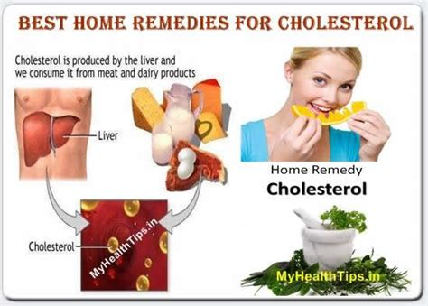 home remedies for high blood cholesterol daily