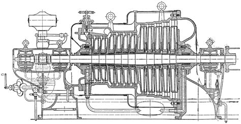 turbine engine sections cross section view of rateau turbine electric generator by
