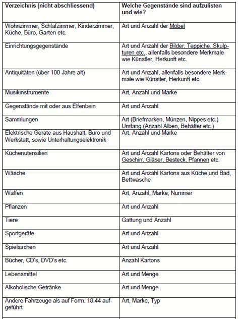 umzug von deutschland  die schweiz checkliste mit
