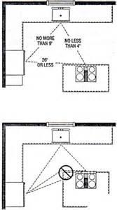The work triangle cavins kitchen village of findlay oh