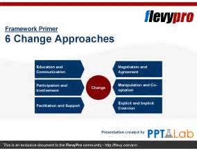 adkar change management powerpoint templates adkar change management powerpoint templates concept map