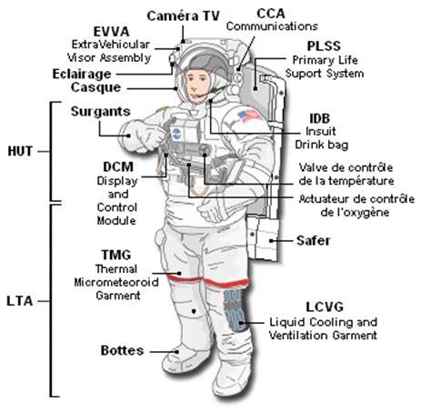 space layout en francais les combinaison spatiales spacesuits