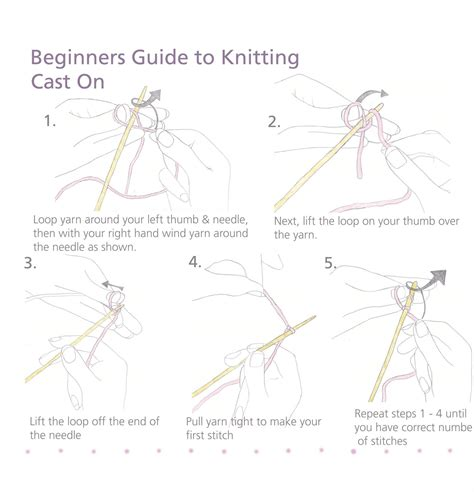 how to knit guide how to knit images how to guide and refrence