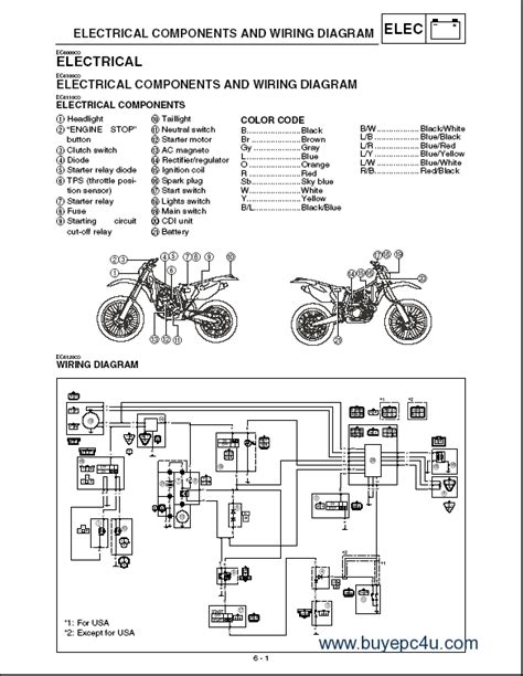 yamaha wr125x wiring diagram wiring diagram