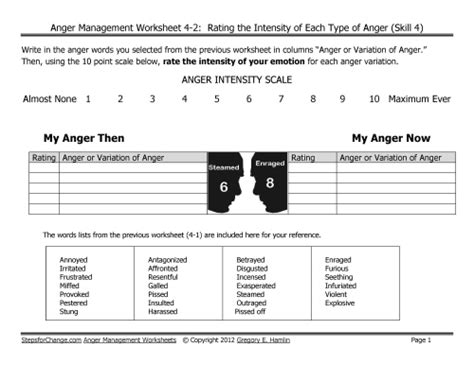 Anger Management Worksheets For Adults by Anger Management Worksheets For Adults Intensity Of Emotion