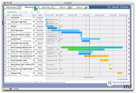 gantt chart mac ganttproject free desktop project