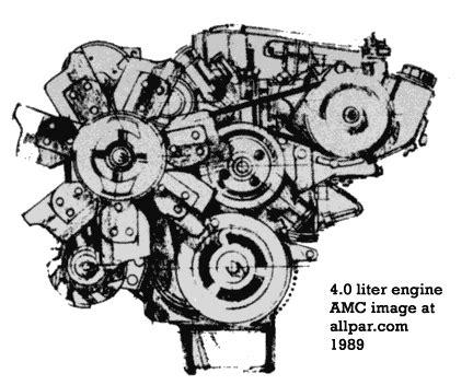 1987, 1988, and 1989 jeeps: wrangler, cherokee, wagoneer