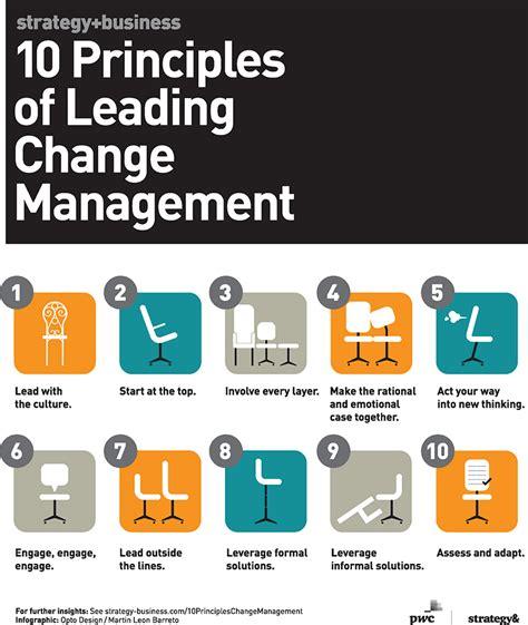principles  leading change management