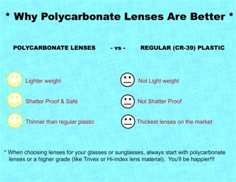 shopper's guide new lenses online