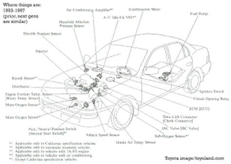 iat sensor performance chip installation procedure: 2003