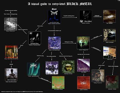 mu flowcharts mu flowcharts black metal