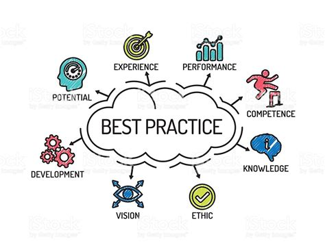 Best Practice best practice chart with keywords and icons sketch stock