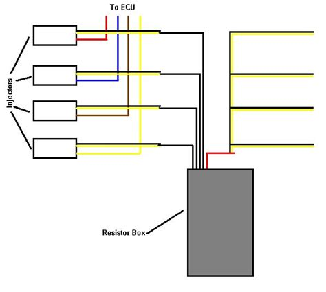 what does resistor box do dsm 450cc injector and resistor box help d series org